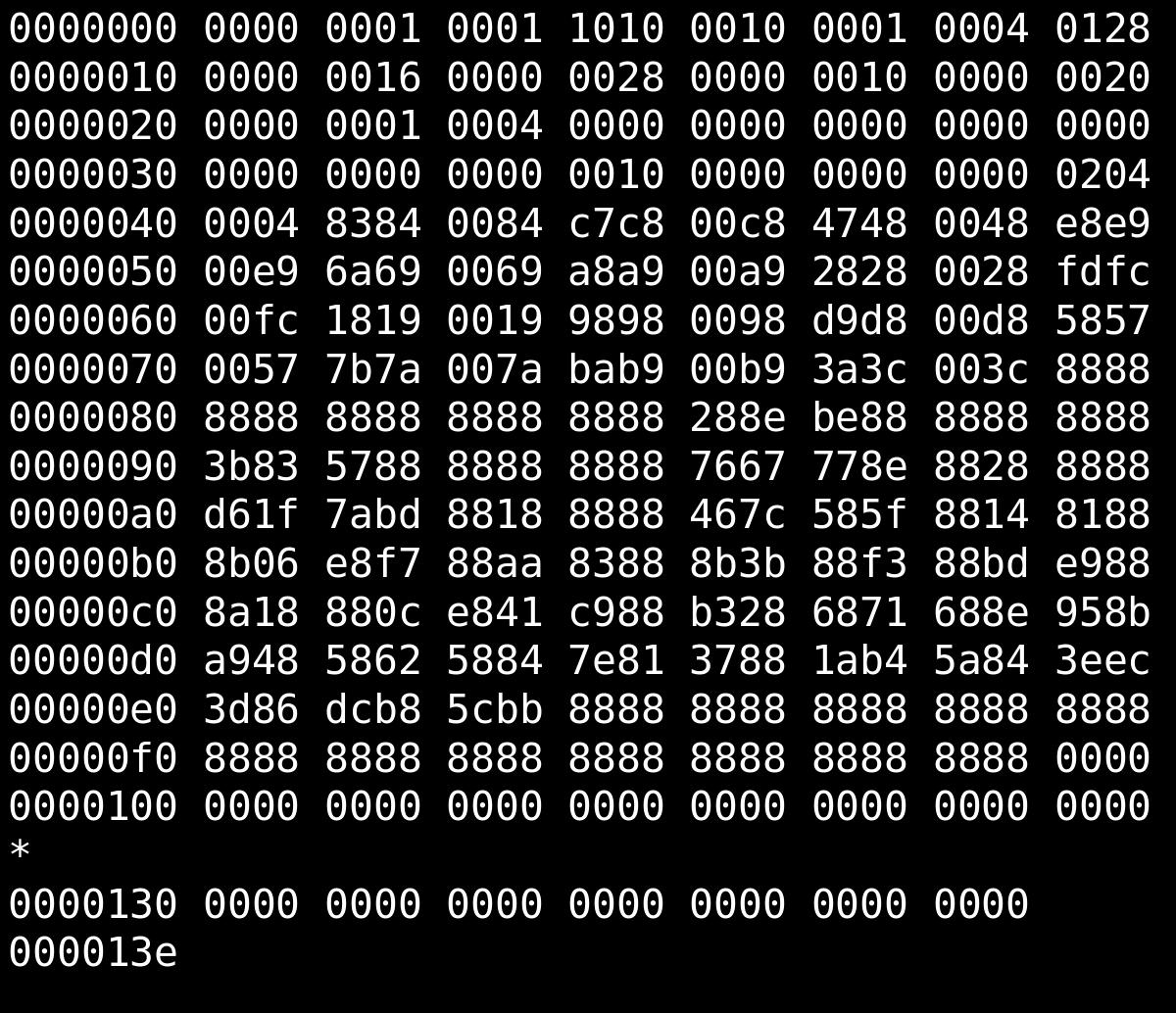 Definisi Software Coding Biner