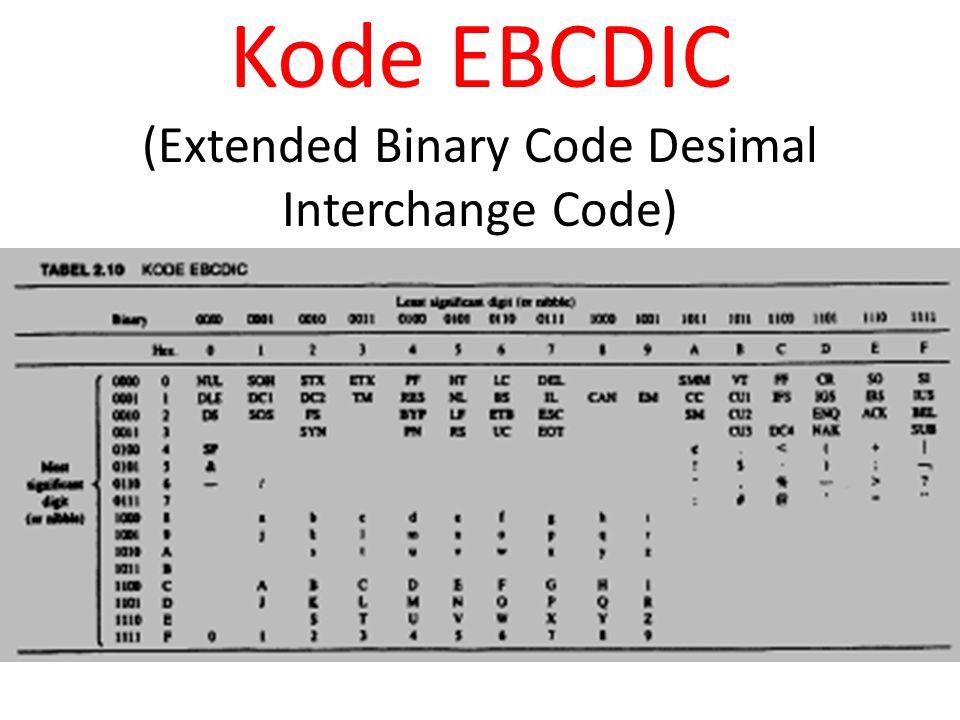 Aplikasi Binary code Serta Orang Yang Pertamakali Menggunakannya